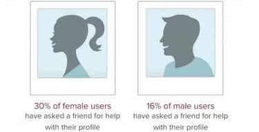 profil bun dating intros