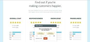 A picture of how Olark users can find out how happy their customers are