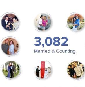 Screenshot of JWed's success stories