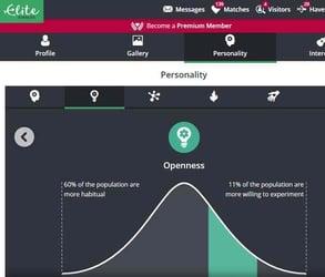 Screenshot of EliteSingles' personality quiz