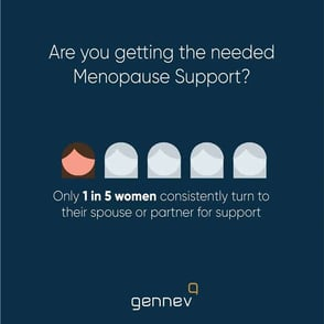 Graphic of Gennev menopause statistic