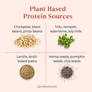 Photo of Culina Health protein comparison