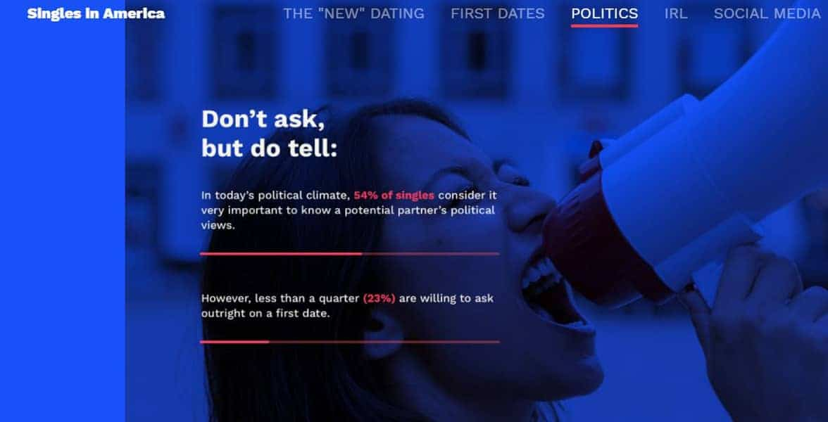 Screenshot of the Singles in America politics section