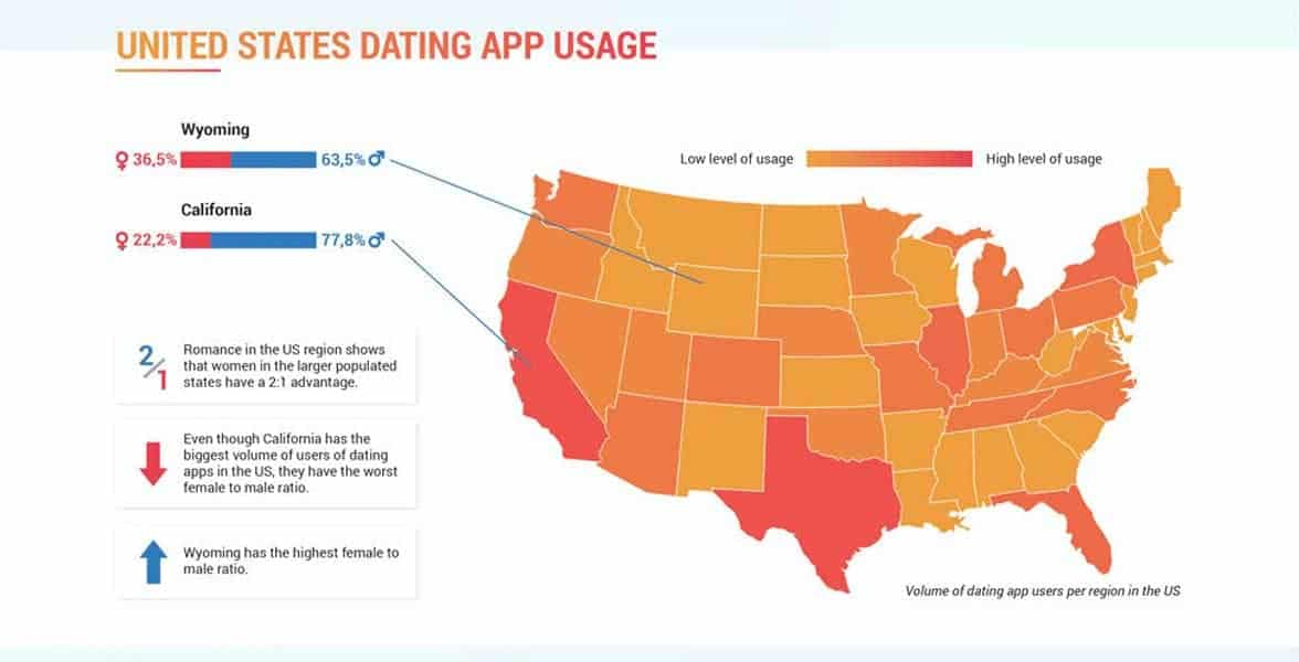 An infographic of popular dating apps by state