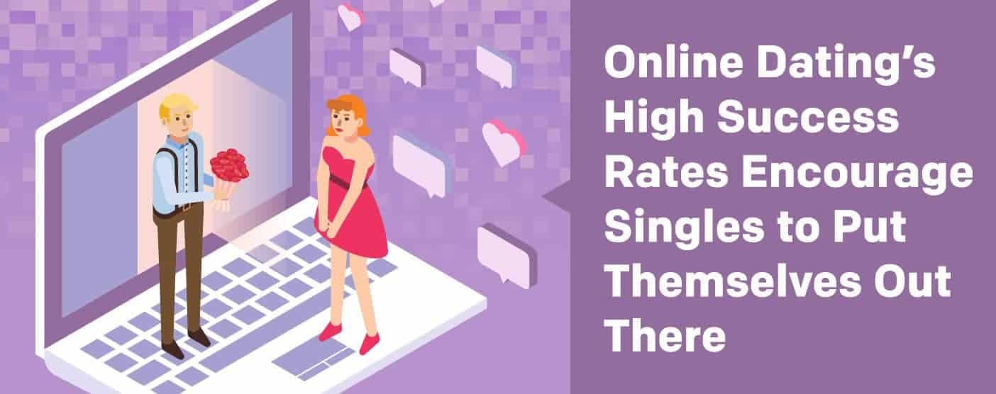 Online Dating's High Success Rates Encourage Singles to Put Themselves Out There