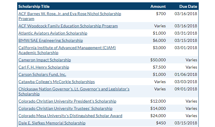 Screenshot of Scholarships.com search results