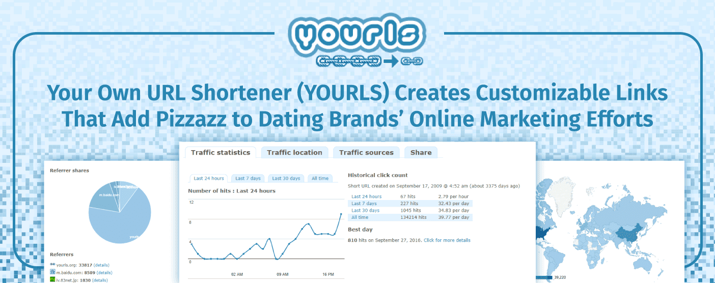 Your Own URL Shortener (YOURLS) Creates Customizable Links That Add Pizzazz to Dating Brands' Online Marketing Efforts